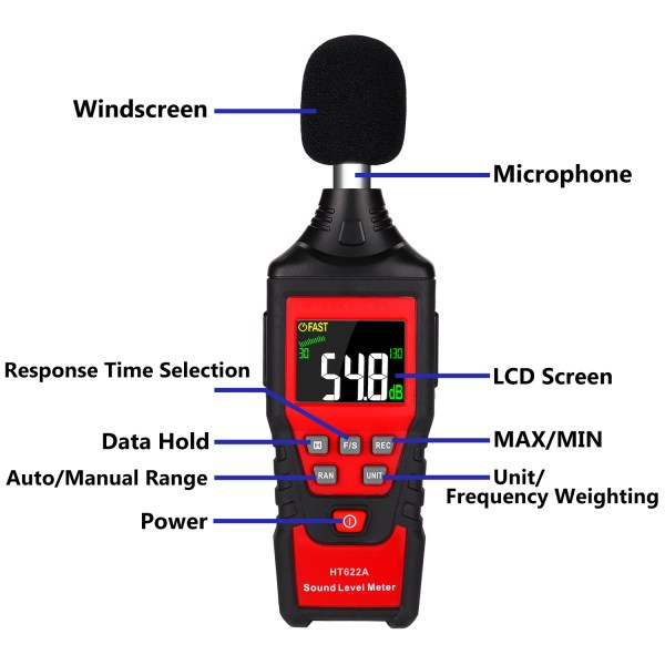 Decibel Meter, Digital Sound Level Meter 30-130dB(A) Range with Max/Min/Data Hold, Fast/Slow Mode ect. Auto/Manual Range 2