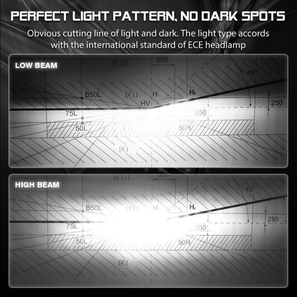 LED Headlight Bulbs H7 6000 K Cold White Headlight Conversion Kit All in One Model 6