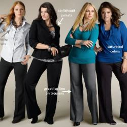 Lane Bryant and Workwear