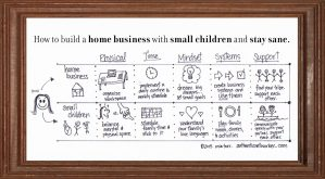 How to Build a Business with Small Kids and Stay Sane