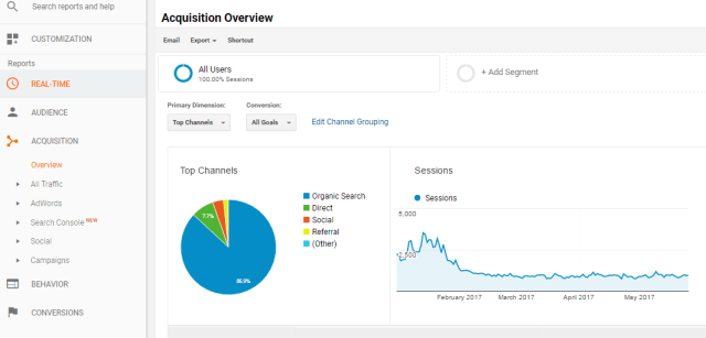 referral traffic analysis 2
