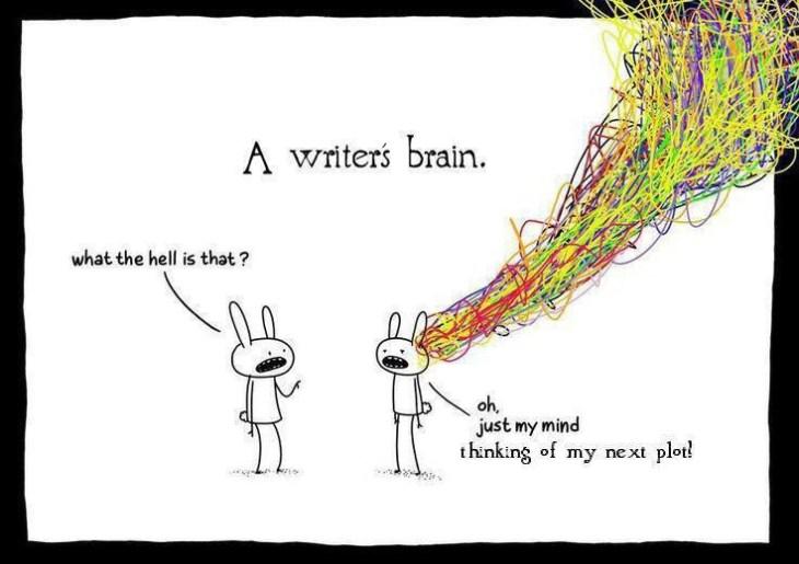 writer brain