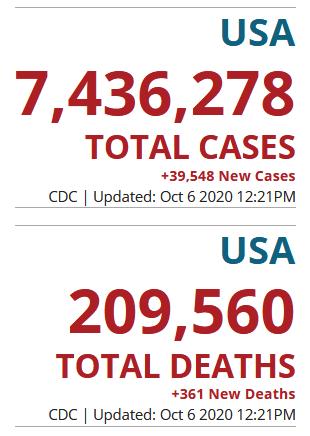 Covid v Flu - CDC 2