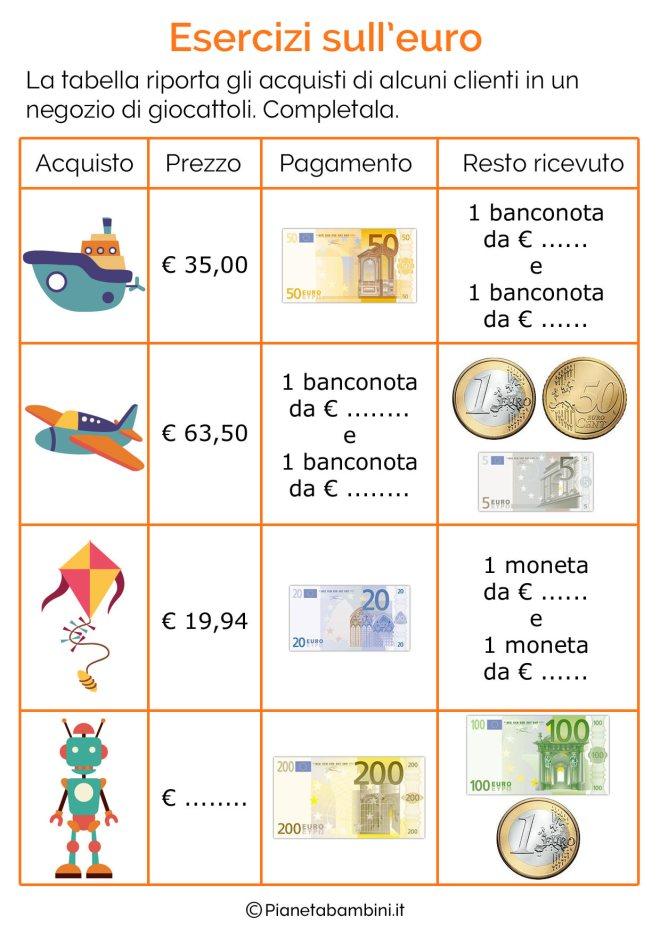 Esercizi-Acquisto-Resto-Euro-3