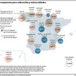 La educación española tendrá 1.800 millones menos en 2011
