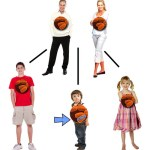 """Mutaciones genéticas """"de novo"""" asociadas al autismo"""
