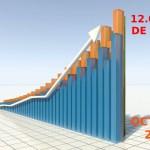 Autismo Diario supera los 12.000.000 de visitas en 2014