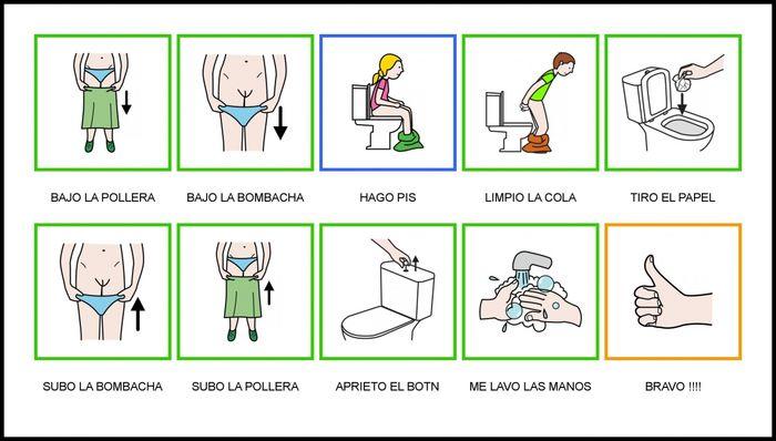 Autismo y pictogramas autismo diario for Inodoro significado