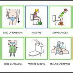 Autismo y pictogramas