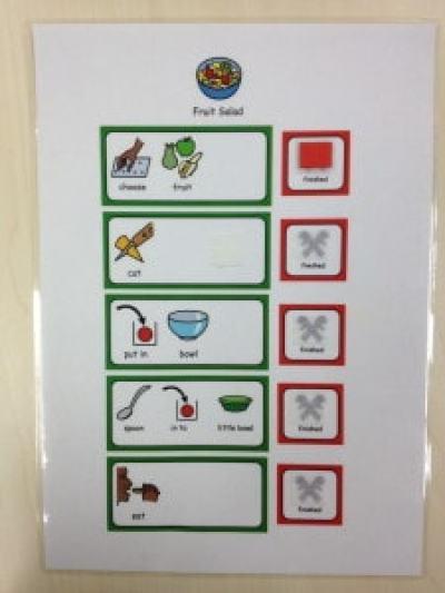 Visual instructions