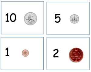 Coin visual supports 2 autismspectrumteacher.com