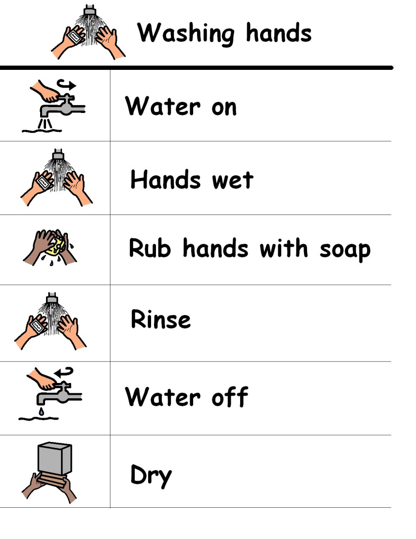 hand_washing_routine