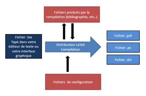 javascript cours pdf