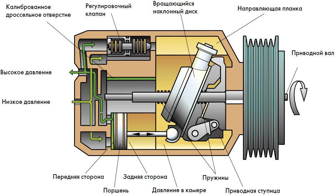 tdiesel ru