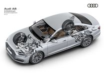 2018-Audi-A8- (18)