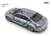 2018-Audi-A8- (28)