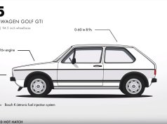 volkswagen-golf-donut_media-video