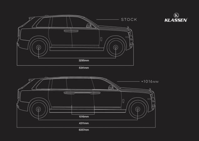 Rolls-Royce-Cullinan-Klassen-prodlouzena-superlimuzina- (8)
