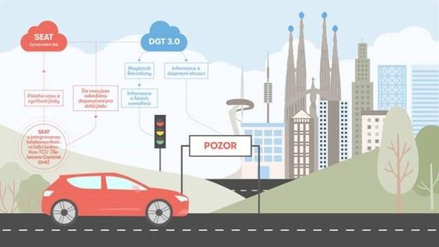 seat-auto-komunikace-se-semafory- (1)
