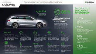 2020-Skoda-Octavia-infografika- (8)