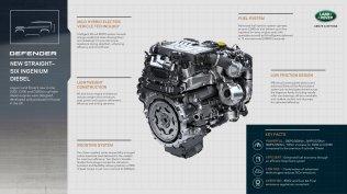 2021-Land_Rover_Defeder-infografika- (4)