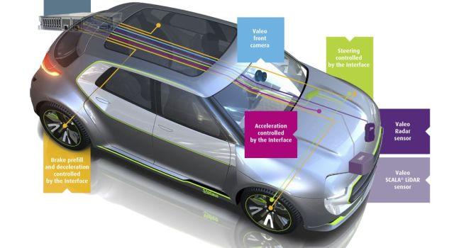 Valeo_Drive_by_Wire_&_sensors_-_schema