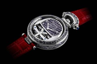 hodinky-Bovet_1822-a-Rolls-Royce_Boat_Tail- (4)