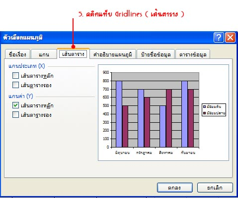 E Learning Microsoft Office Excel 5