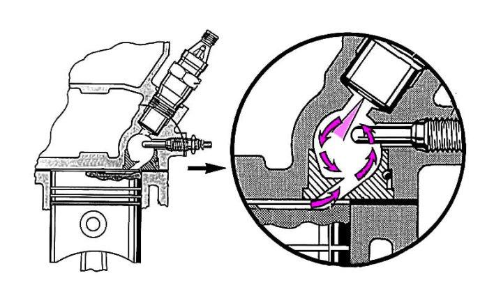 Разделенная камера сгорания