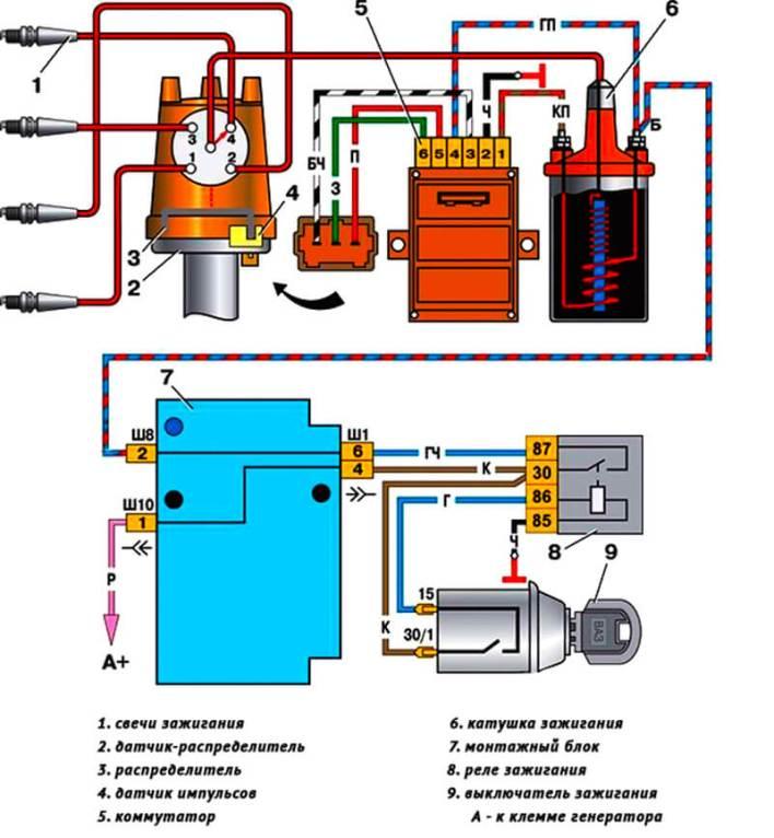 Схема: Бесконтактная система зажигания