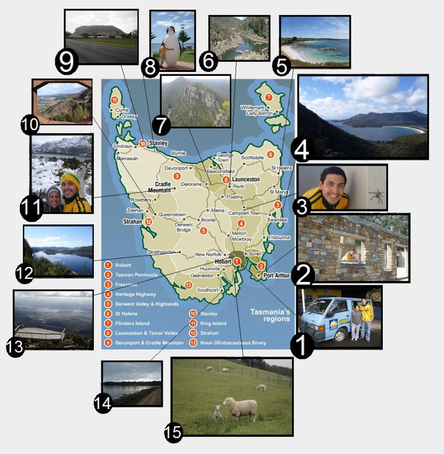 tasmanie road trip