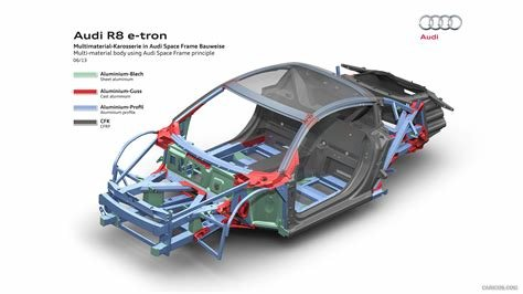 Latest 2013 Audi R8 E Tron Multimaterial In Space Frame Free Download