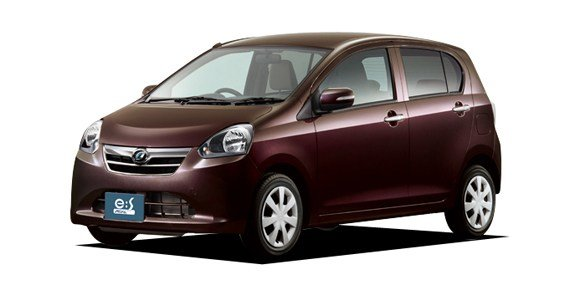 Latest 7 Japanese Cars You Can Buy Under 10 Lac Budget In Pakistan Free Download