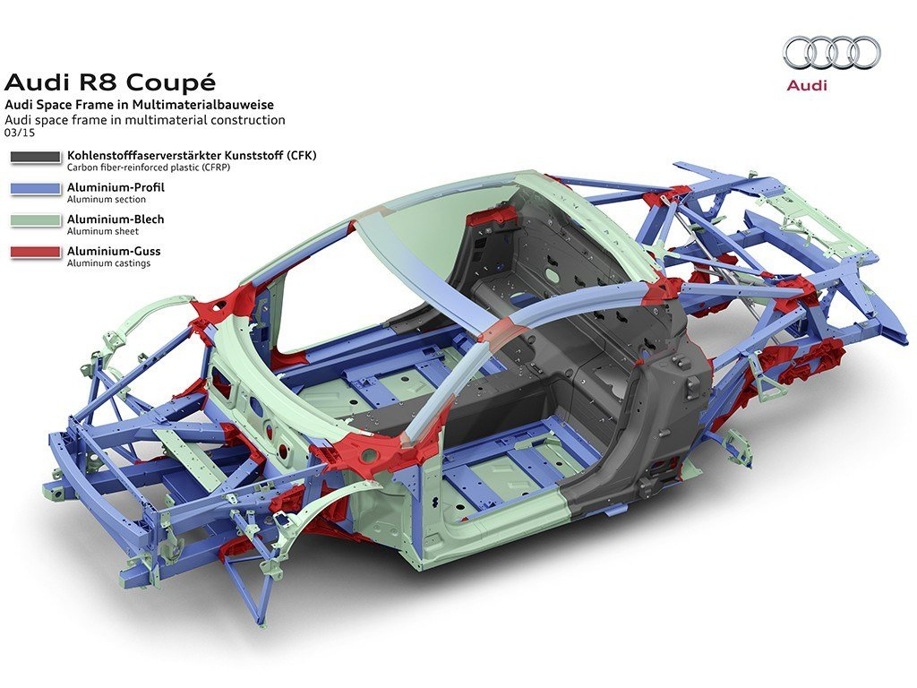 Latest Audi Space Frame In Multimaterial Construction Free Download