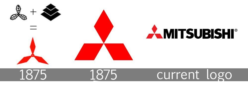 Latest Mitsubishi Logo Meaning And History Mitsubishi Symbol Free Download