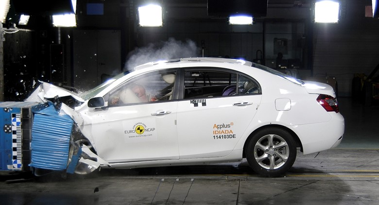 Оценка безопасности автомобиля