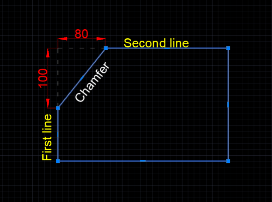 Chamfer command-distance method Autocad