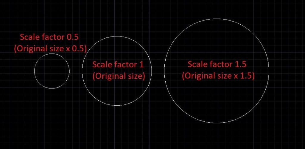 Scale command example
