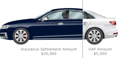 Auto Loans   Car Loans   Auto Loan Rates   Car Finance Options   AAA     How It Works Car