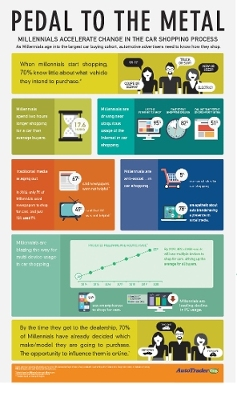 Click to view infographic