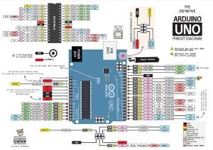 arduino-uno-diagrama-pinos