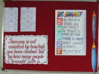 December 2014 notice board bedecked by Mrs. Priti Muley (1)