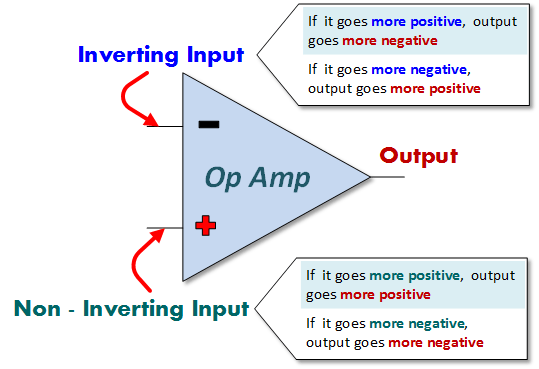 Op-Amps: A Beginners Guide