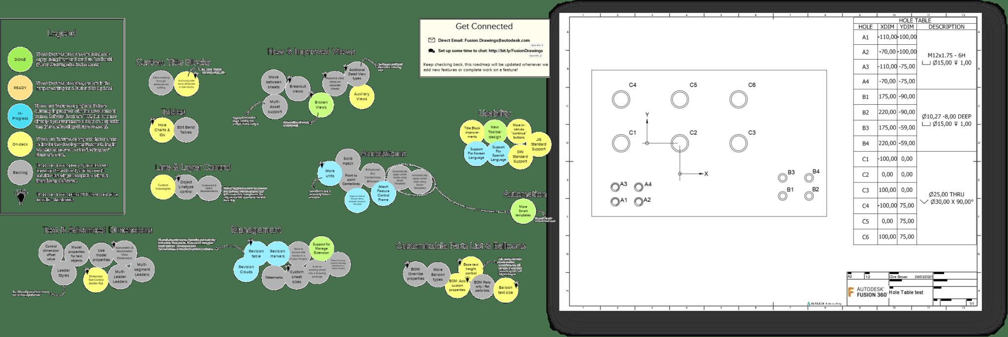 fusion-360-drawings-roadmap