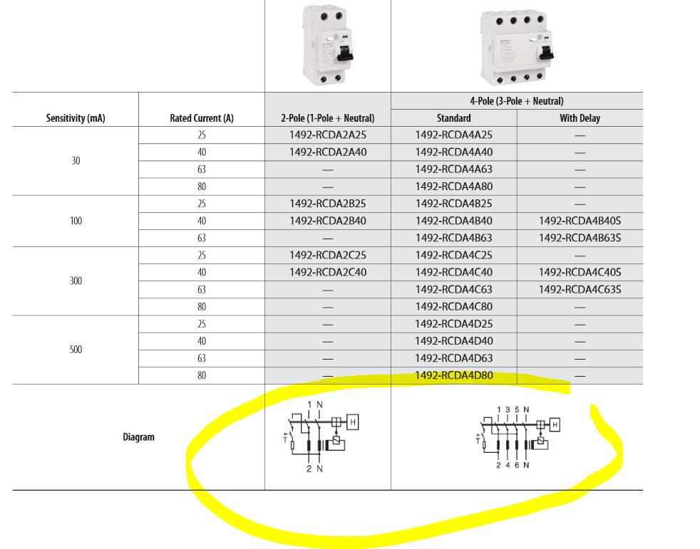 SingleMultiline IEC symbol for a residual current circuit