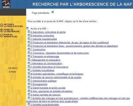 Liste Des Codes NAF Nomenclature Des Activits Franaises