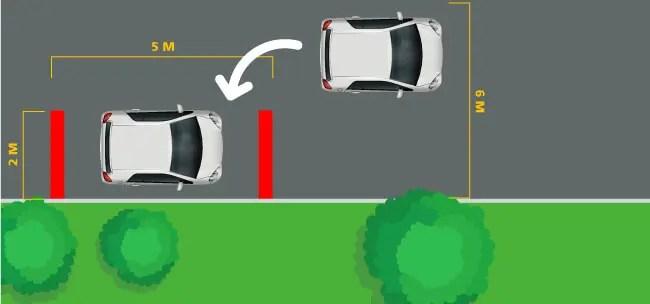 estacionamiento-microcar-ami-autoescuela-gala