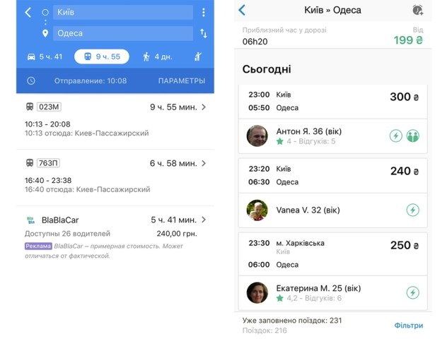 В Украине впервые в мире интегрировали BlaBlaCar в Google Карты