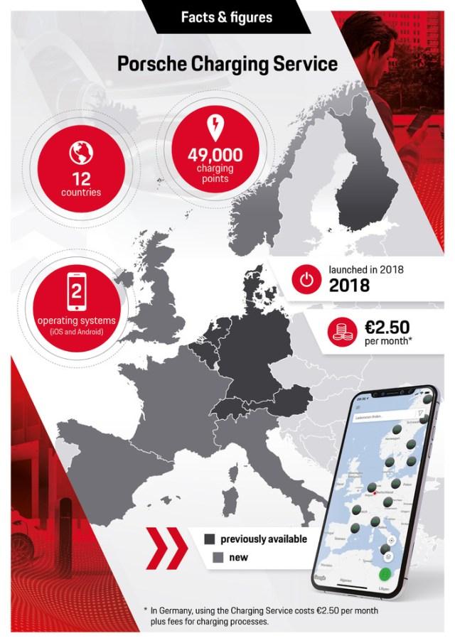 Сеть зарядных станций Porsche расширила географию до 12 стран и внедрила рейтинг зарядок