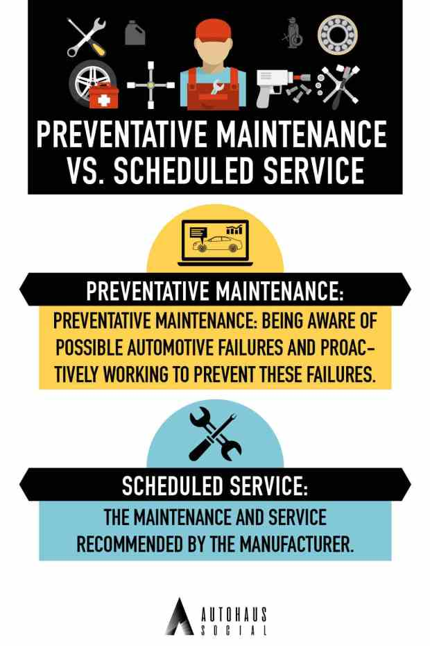 scheduled vs preventative